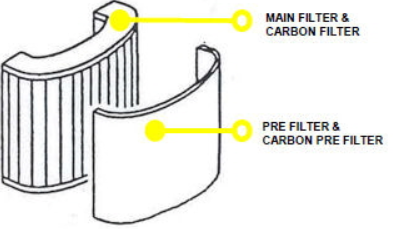 esab air fed grinding mask pre-filter